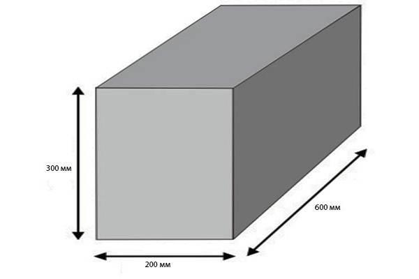 Пенобетонные-блоки-Плюсы-минусы-виды-и-цена-2