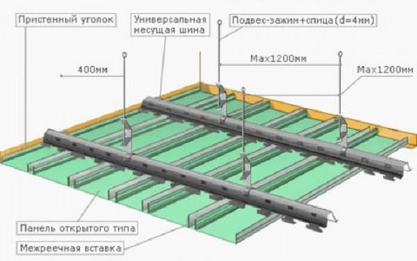 Реечный-потолок-его-особенности-виды-и-монтаж-1
