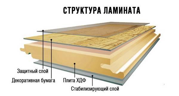 Как-правильно-постелить-ламинат-3